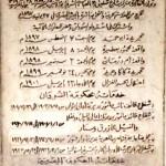 اللوحة التي تعلو مدفن جدي و التي تسجل المعارك التي خاضها لاسترداد السودان وخدماته بها بعد ذلك